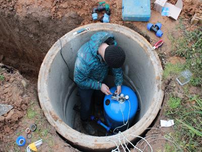 Обустройство скважин на воду в Иглино